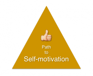 The path to self-motivation. Photo by Wendy David-Gaines