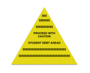 Warning sign to keep up with student loan law changes. Photo by Wendy David-Gaines