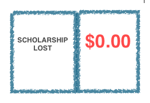 Yikes! Scholarships can be lost. Photo by Wendy David-Gaines